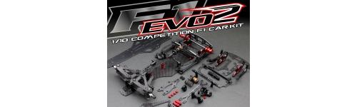 Roche Rapide F1 EVO2